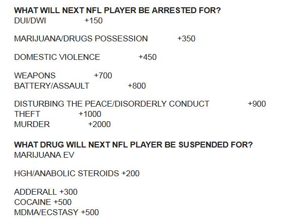 nfl arrests