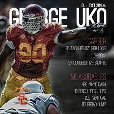 Broncos have released DE George Uko