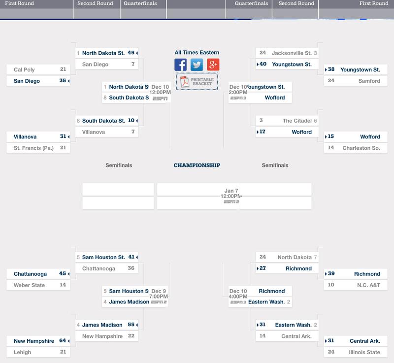 fcs-playoffs