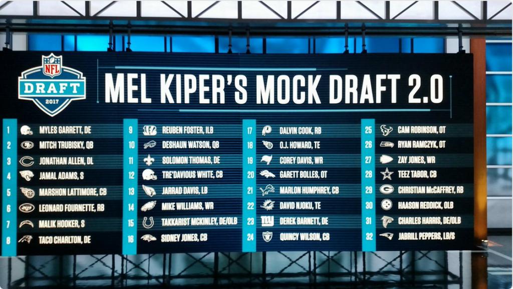 Mel Kiper Jr. has some interesting picks in his Mock Draft
