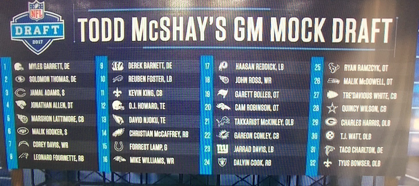 Todd McShay released his latest Mock Draft