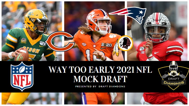 2021 Way Too Early Mock Draft