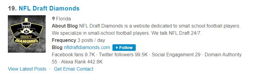 Feedspot Ranks NFL Draft Diamonds