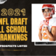 2021 NFL Draft Small School Rankings