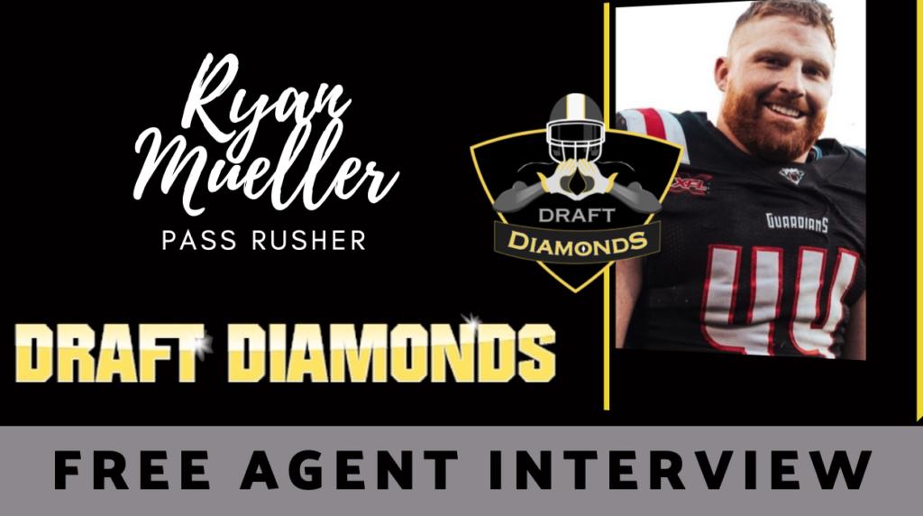Ryan Mueller NFL Draft Free Agent Pass Rusher